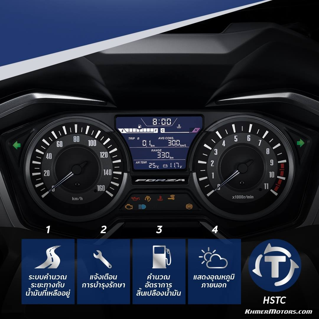 Honda Forza 300 2018 (35) - Khmer Motors